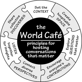 World Café – Strategic Communication Conference